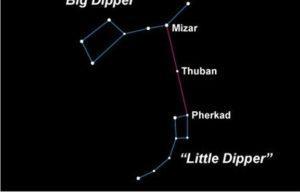 Звезда Тубан