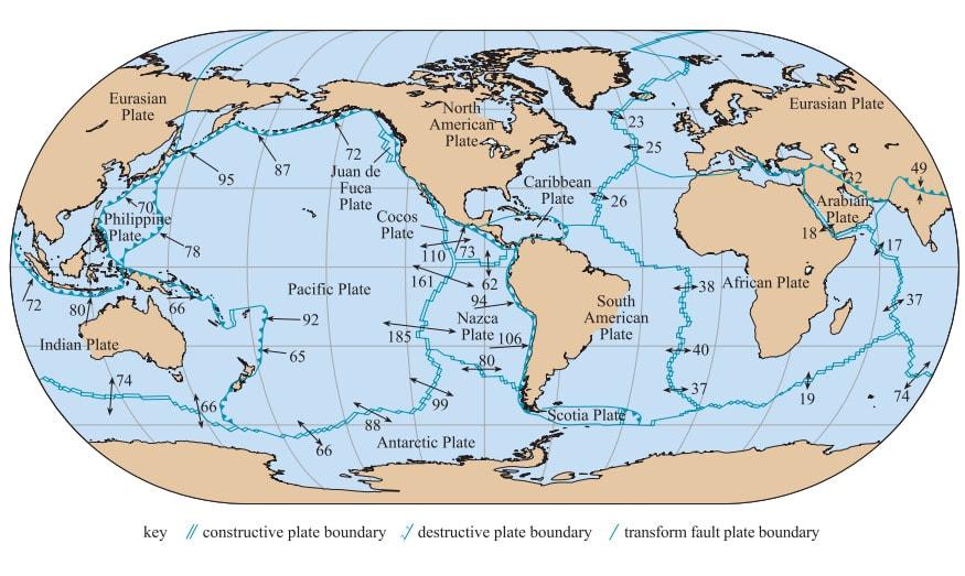 Распределение тектонических плит