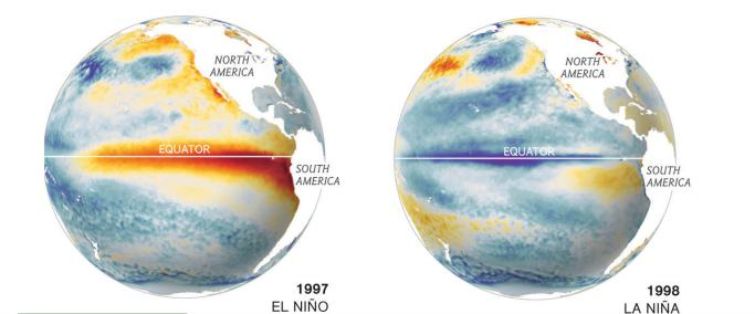 Феномен Эль-Ниньо