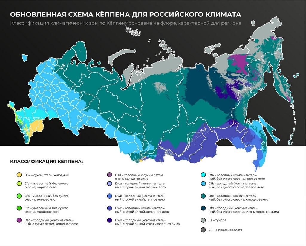 Схема Кёппена для России