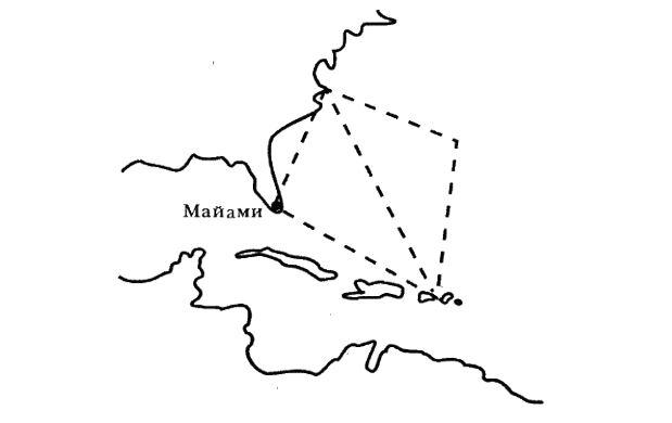 Треугольник Годвина