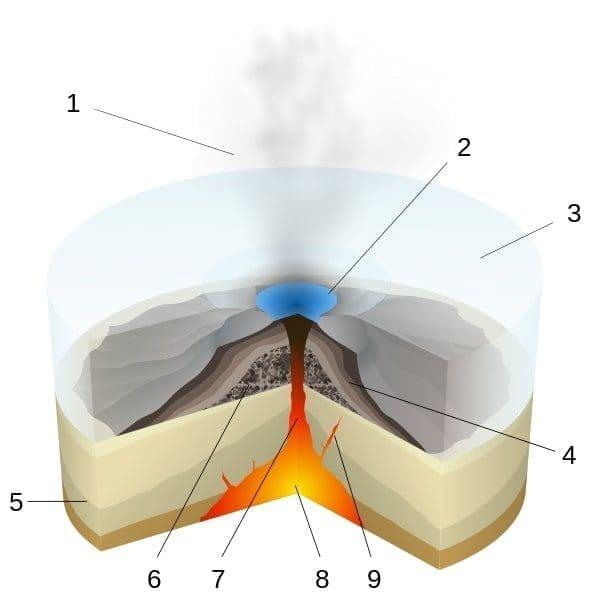 Подледное извержение