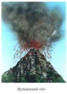 Вулканский тип